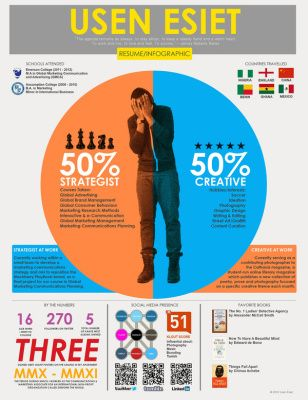 17 best Infographic resume examples images on Pinterest Resume - infographic resume examples