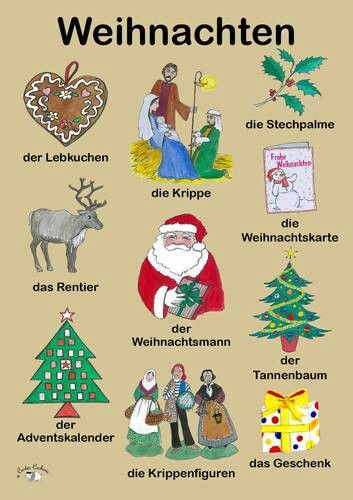 Christmas words - German