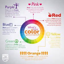 psychology colors infographic - Cerca con Google