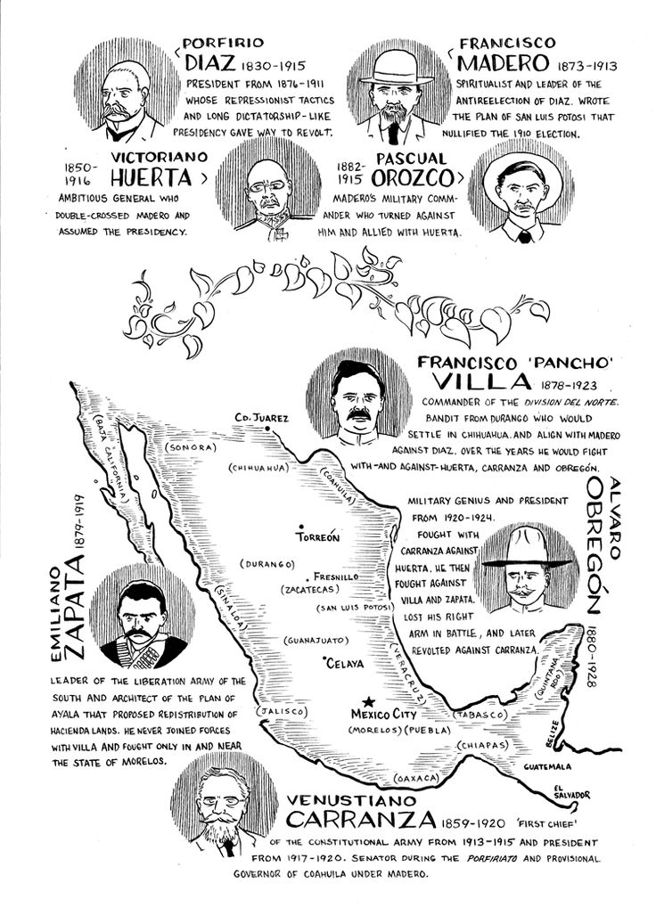 comiccartography: map of Mexico with major figures from the Mexican Revolution Dave Ortega (daveortega) Abuela y los Dead Mexicans