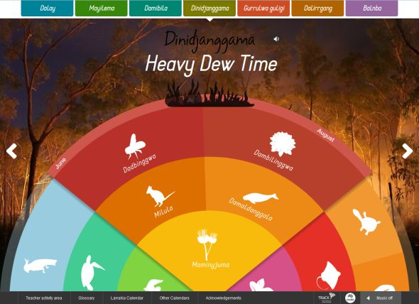 We've consulted some of the oldest knowledge systems in the world to develop six Indigenous seasonal calendars providing local knowledge on what 'winter' means across the Top End.