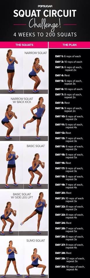Schedule of how to get yourself doing 200 squats in 30 days