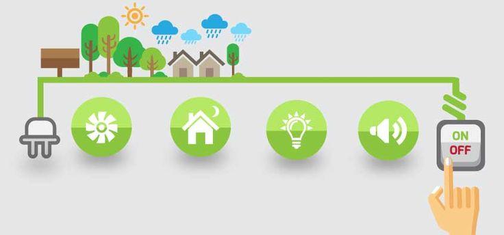 4 preguntas cuya respuesta es SÍ en vivienda sostenible