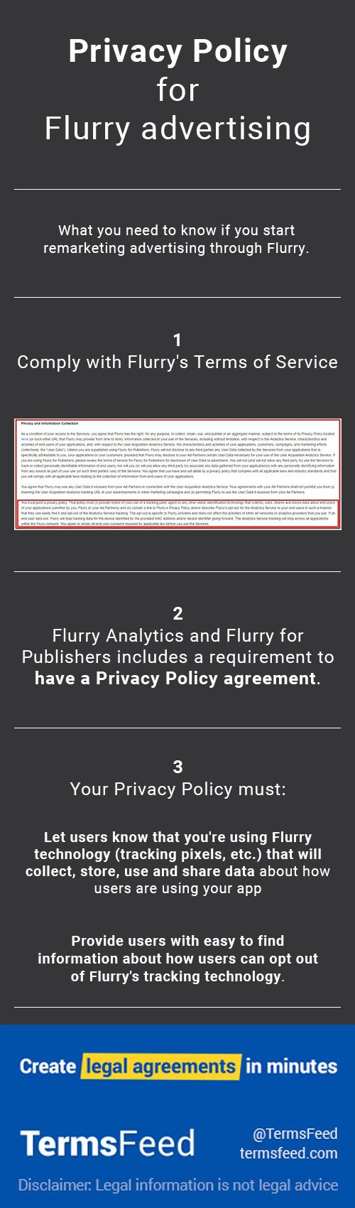 75 best Privacy Policy images on Pinterest