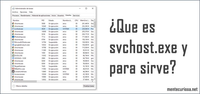 """En esta ocasión te explicamos Qué es svchost.exe y para qué sirve. Estoy seguro que vez en cuando se suele ver en el administrador de tareas de Windows un proceso con el nombre de """"svchost.exe"""" consumiendo demasiado memoria RAM o mucho CPU (Procesador), este proceso está en todas las versiones de Windows. El"""