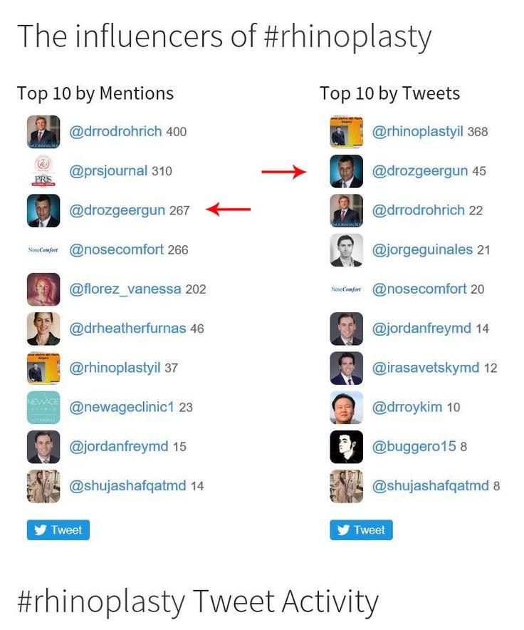 Dr Özge gehört zu den 3 Besten auf Twitter