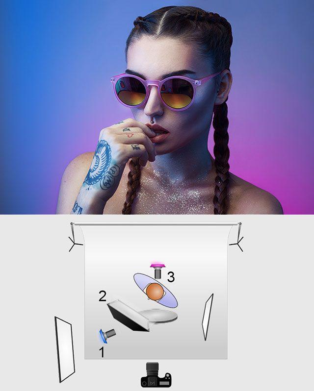 1: Blue; 2: Softbox no filter; 3: Magenta