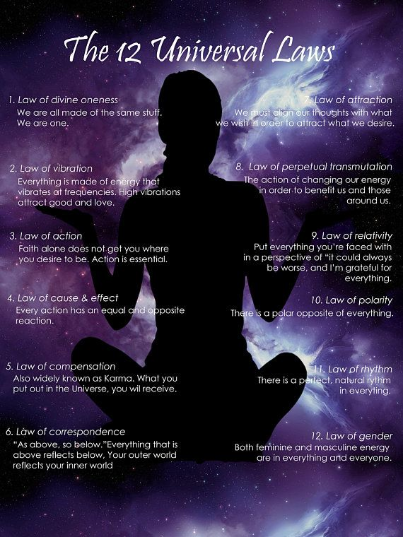 The 12 Universal Laws Law of Attraction 18 x 24 Poster