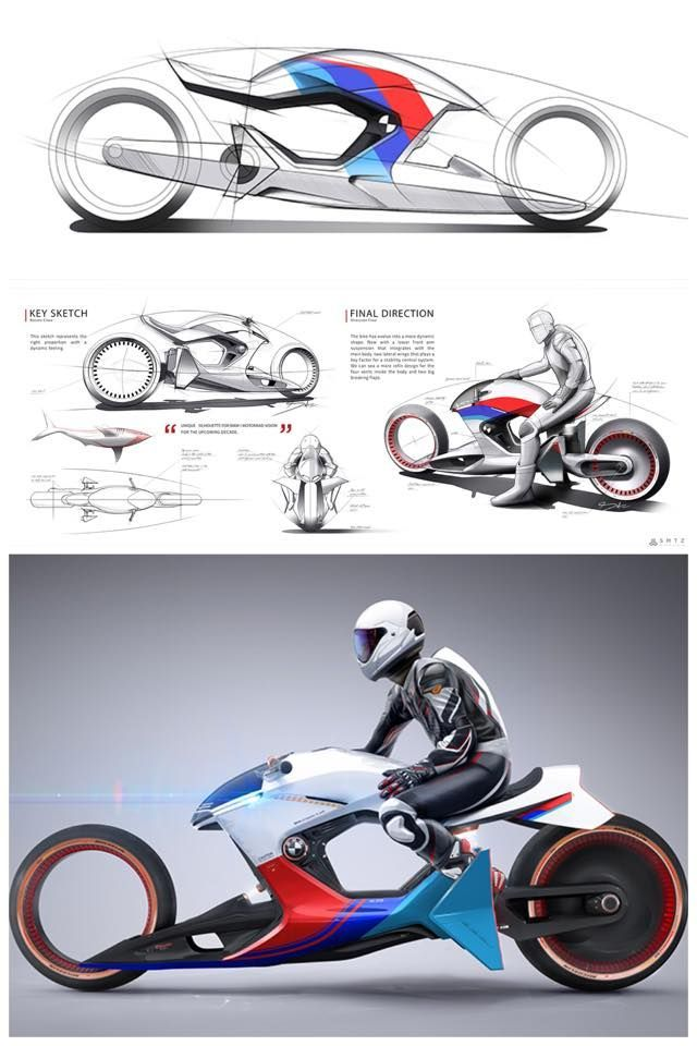 Project by Sebastian Martinez – Design and sketches for BMW i MOTORRAD. BETA R VISION www.behance.netBMW