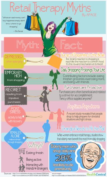 Exposed! The myths and facts of retail therapy and how it actually may be good for your mental and physical health. #Shopping #Health #FunFact