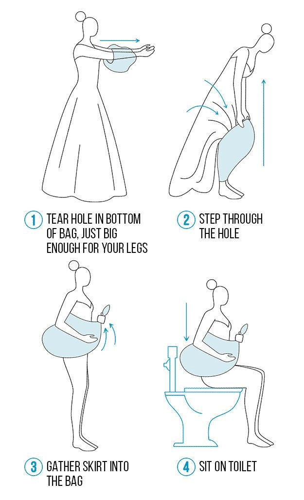 easy way to pee in your wedding dress