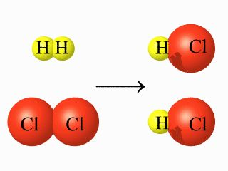 Reaction of H2 + Cl2