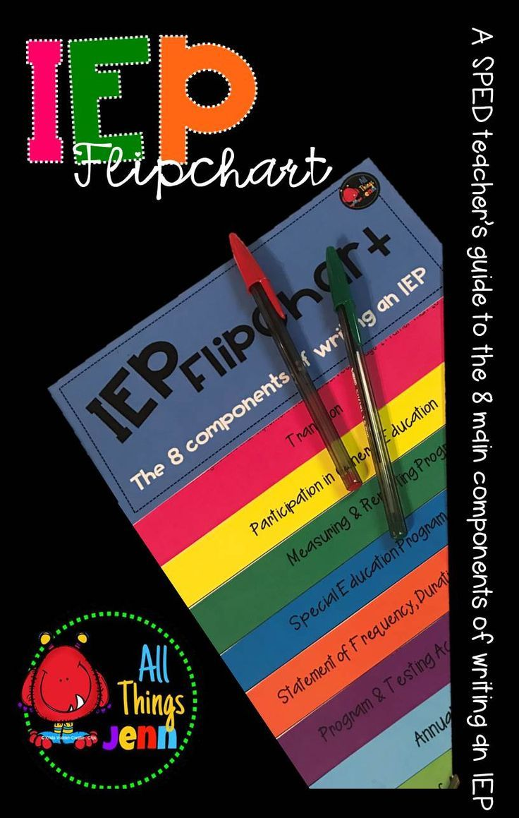 SPED Teachers will love using this easy to follow IEP FLIPCHART when writing IEPs. Packed full of information on 8 of the components of an IEP.