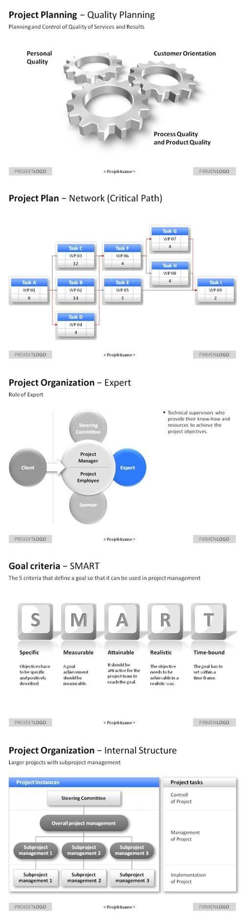 57 best Project Management images on Pinterest   Project management ...