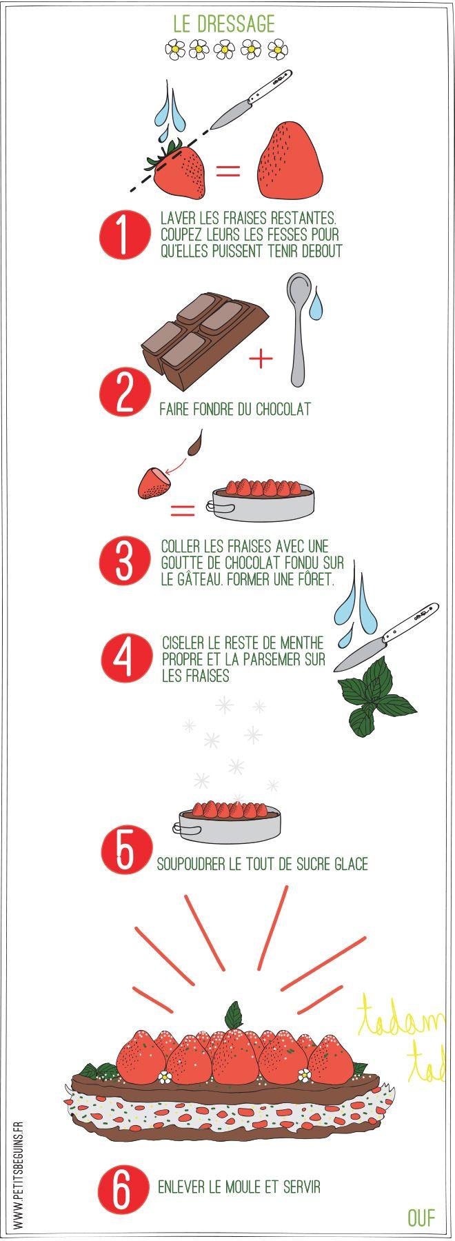 Forêt aux fraises – Gâteau – Petits Béguins 6/6