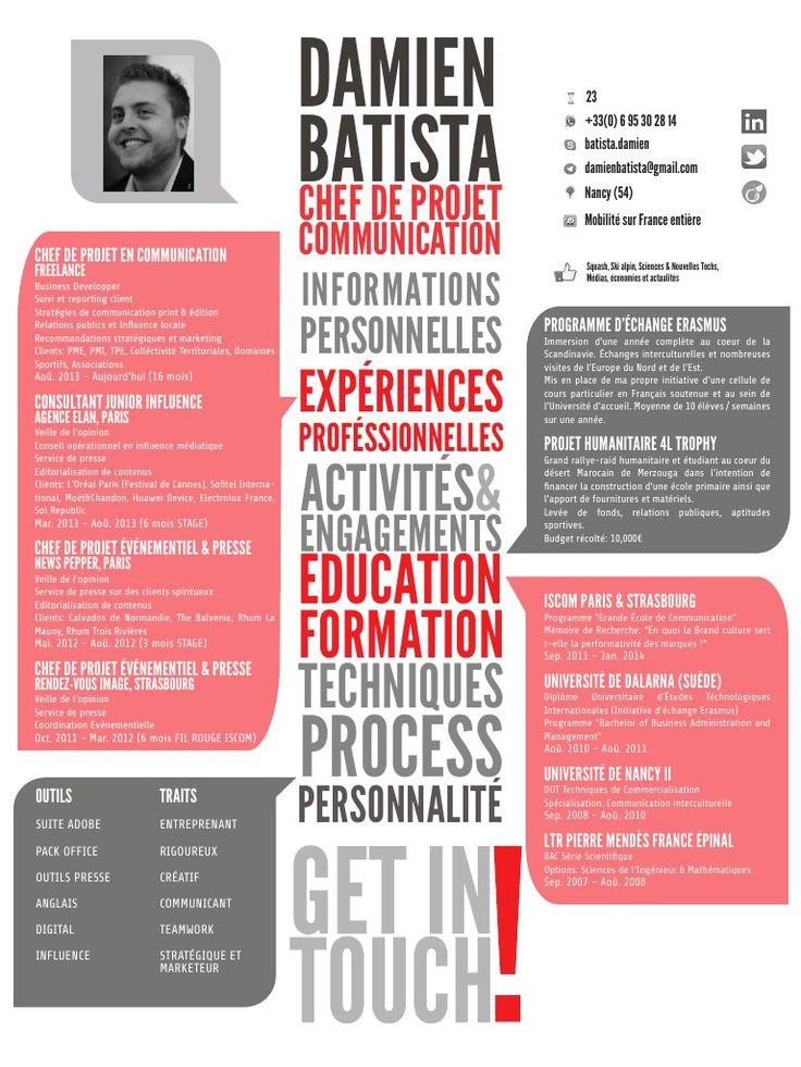 Damien Batista CV Chargé de Communication & Business