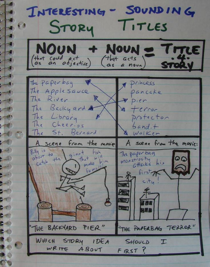 the notebook novel essay The notebook, written by nicholas sparks and directed by nick cassavetes, is one of the greatest pictures ever created it is the perfect movie for teenage girls as proven by this essay, every teenage girl should watch, love, and rewatch the notebook so it's not gonna be easy it's gonna be really.