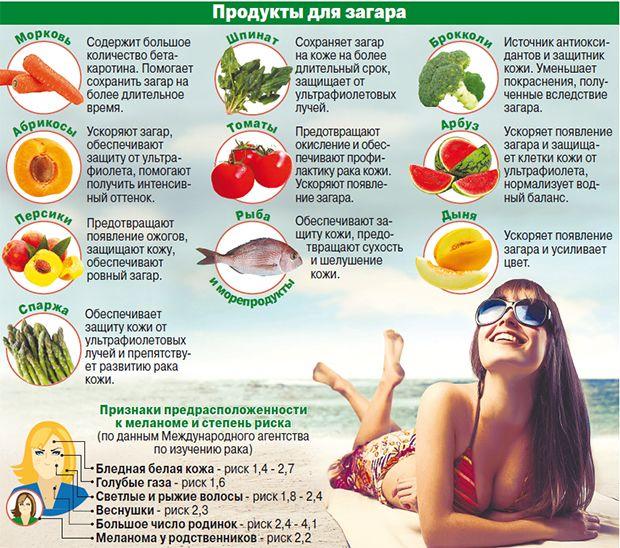 Какие продукты помогут сохранить красивый загар?