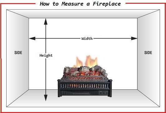17 Best Images About Tips For Your Fireplace On Pinterest Electric Fireplaces Door Seals And