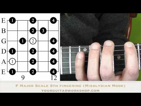 Guitar Lesson: how to play Major Scales - 5th fingering/mixolydian mode - guitar theory