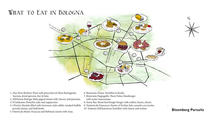 Bologna is a terrific city for dining.
