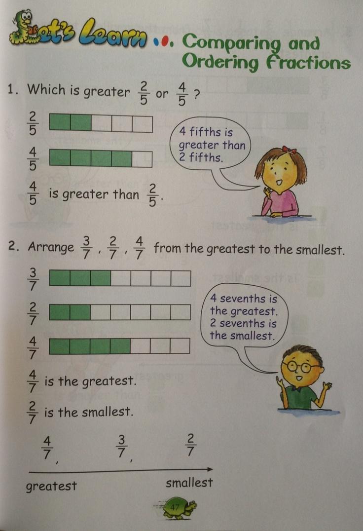 Singapore Mathematics | Singapore Math Method | Sonlight