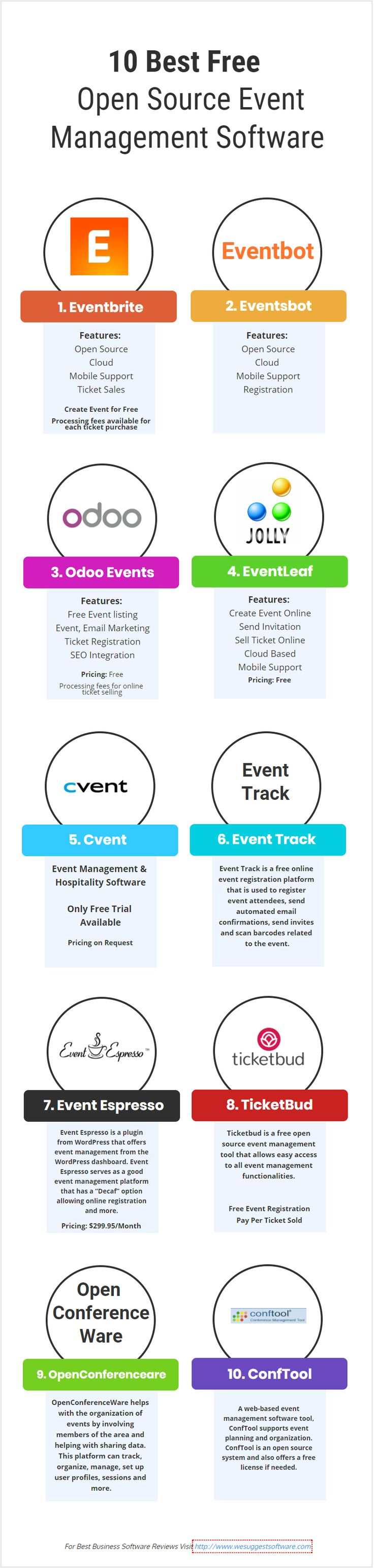 10 Best Free Open Source Event Management Software, Every corporate function, school cultural activities, community meetings, wedding events and other sport activities call for event management