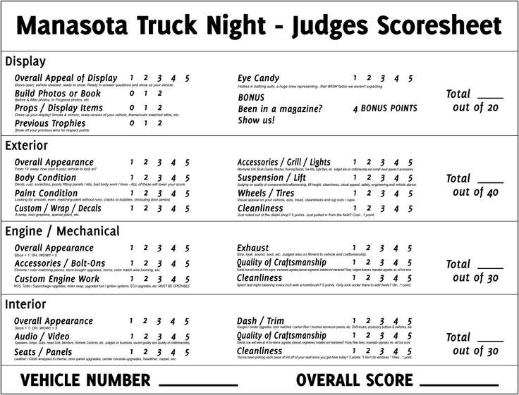 Classic Car Judging Forms Related Keywords Suggestions