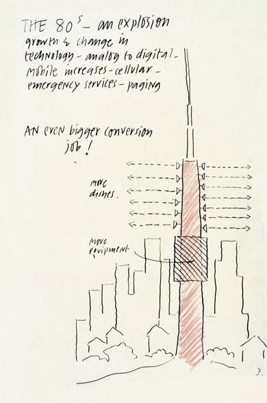 Norman Foster sketches