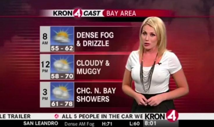Is THIS the hottest weather girl in the world? My local weather girl is my favourite. What do you think?