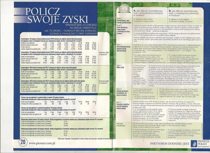 Pioneer Pekao - ABC funduszy: wyliczenia, tabele (Przekrój)