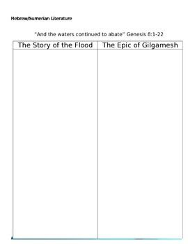 compare and contrast flood story and Despite the chronological and spatial disparity between the epic of gilgamesh and the hebrew bible, striking similarities abound between them, as shall be see.