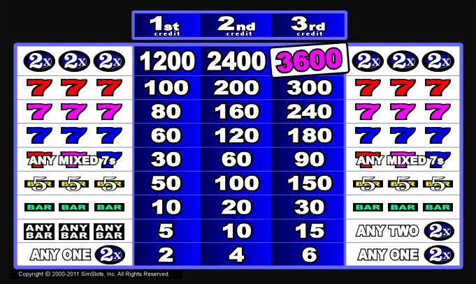 Free Slots Com