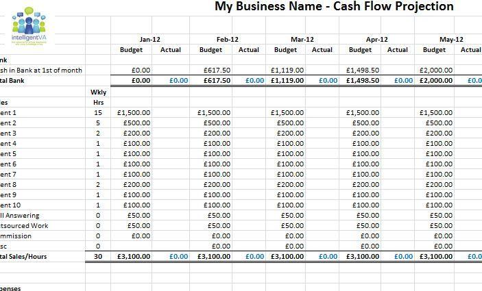 Cash Flow Projection Spreadsheet Cash Flow Statement Cash Flow Statement Template
