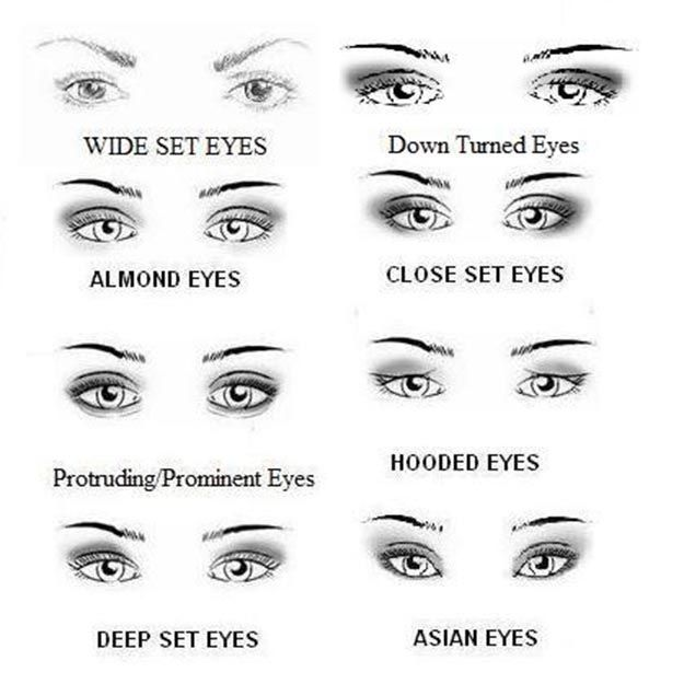Eye Shade Guide for Winged Eyeliner | MUA Tips: How to do Winged Eyeliner Makeup, check it out at http://makeuptutorials.com/winged-eyeliner-makeup/