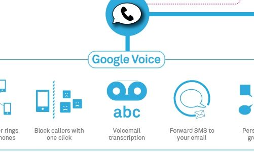 google voice cheats