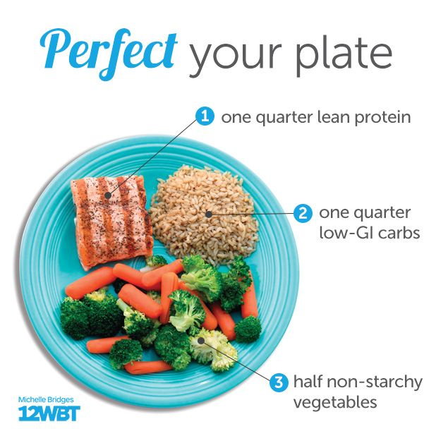 Are YOU making your plate perfect?