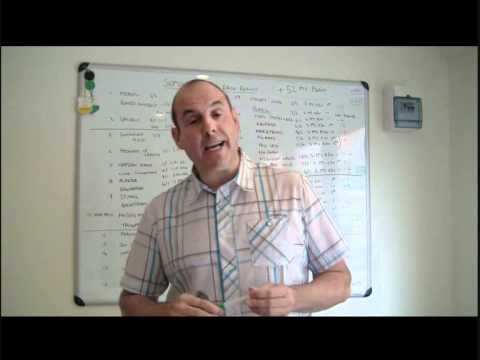 Racing Profits - Horse Racing Today - Part 3 - Guide To Successful Backing Of Horses - the final part of the series of videos where I look at backing horses and why it pays to develop a 3-prong betting strategy