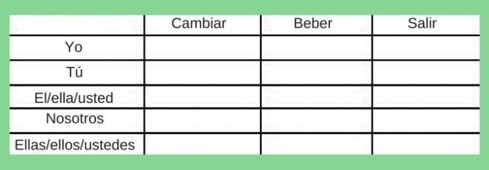 Past Tense Spanish Preterite Conjugations Verb Endings Charts