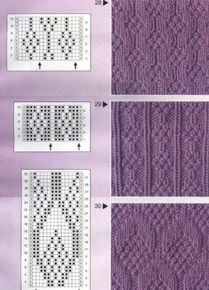 The pattern for knitting