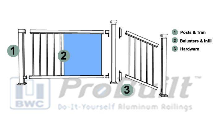 ProBuilt Aluminum Deck Railing Selection Guide