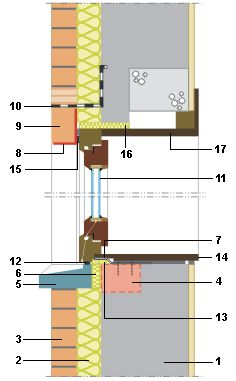 Best 25 isolation par exterieur ideas on pinterest for Linteau fenetre