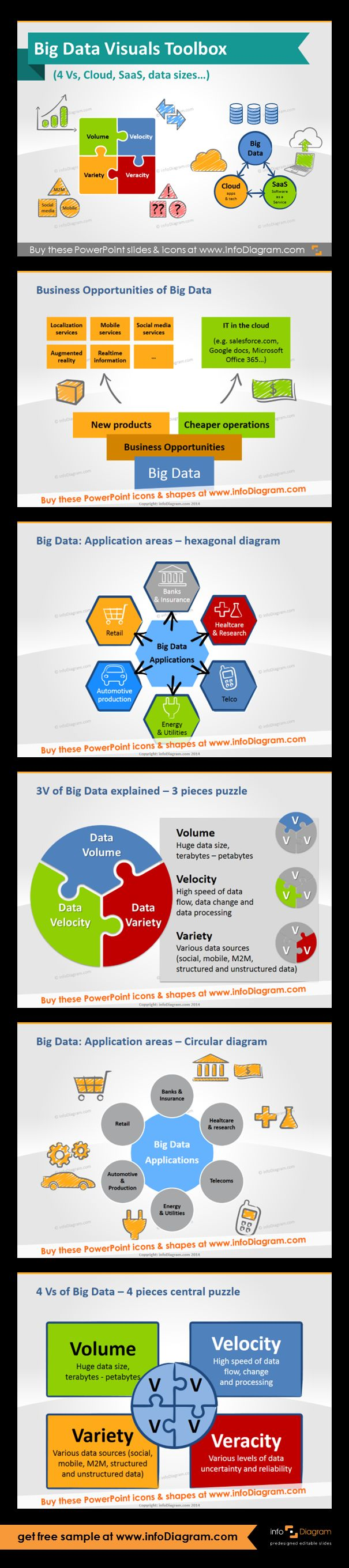 Big Data visuals toolbox for ppt - diagrams and icons. Fully editable in PowerPoint set of vector shapes fully editable by using built-in PowerPoint tools. Big Data New Business Opportunities: New products (Localization, Mobile, Social Media products ...)  Cheaper operations (SaaS applications in the cloud e.g. Salesforce, Google docs, Microsoft 365 ...). Application areas in hexagonal and circular diagrams. Gartner's 3V (Volume, Velocity, Variety) - 3-pieces circle puzzle. Extended 4Vs of…