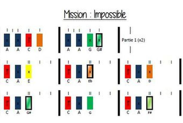 Boomwhackers - Mission : impossible