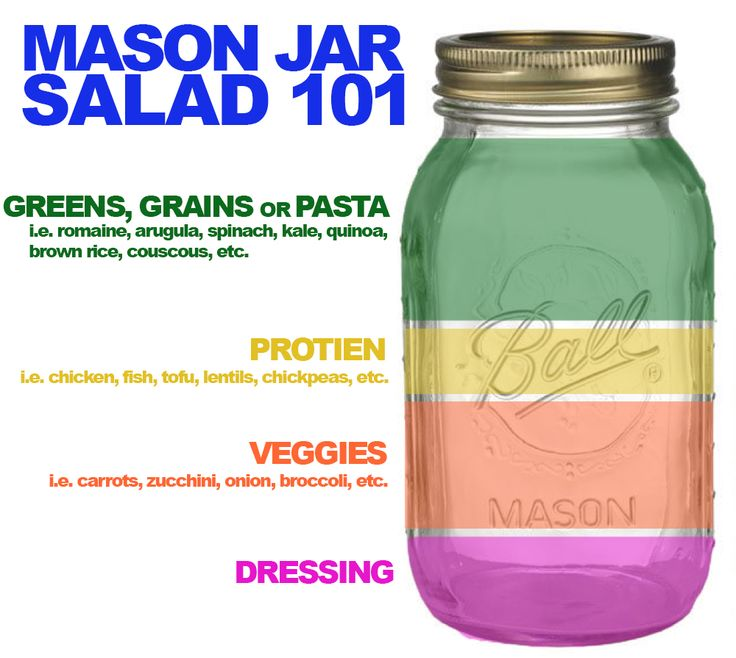 How to make a mason jar salad