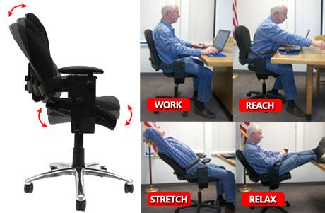 15 best best recliners for back pain images on pinterest chair