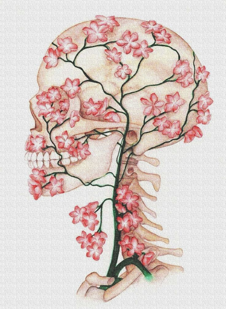 Buy 1 Get 1 Free Coupon BOGO18! Sugar Skull Tree of Life Cross Stitch Pattern Counted Cross Stitch Chart Pdf Instant Download 192264-092