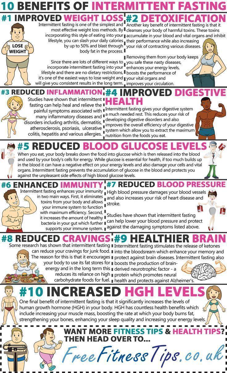 Detox-Diät 2 Tage abnehmen