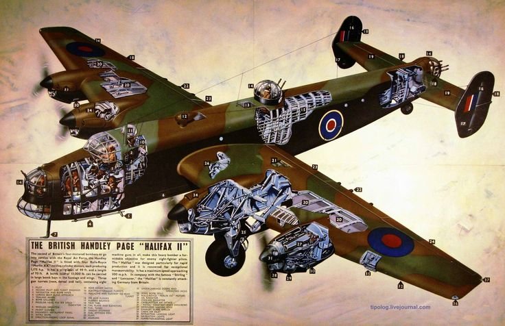 17 Best Images About Cutaway Aircraft On Pinterest