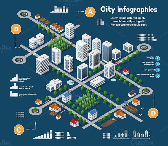 3D city isometric infographics by Alexzel on @creativemarket